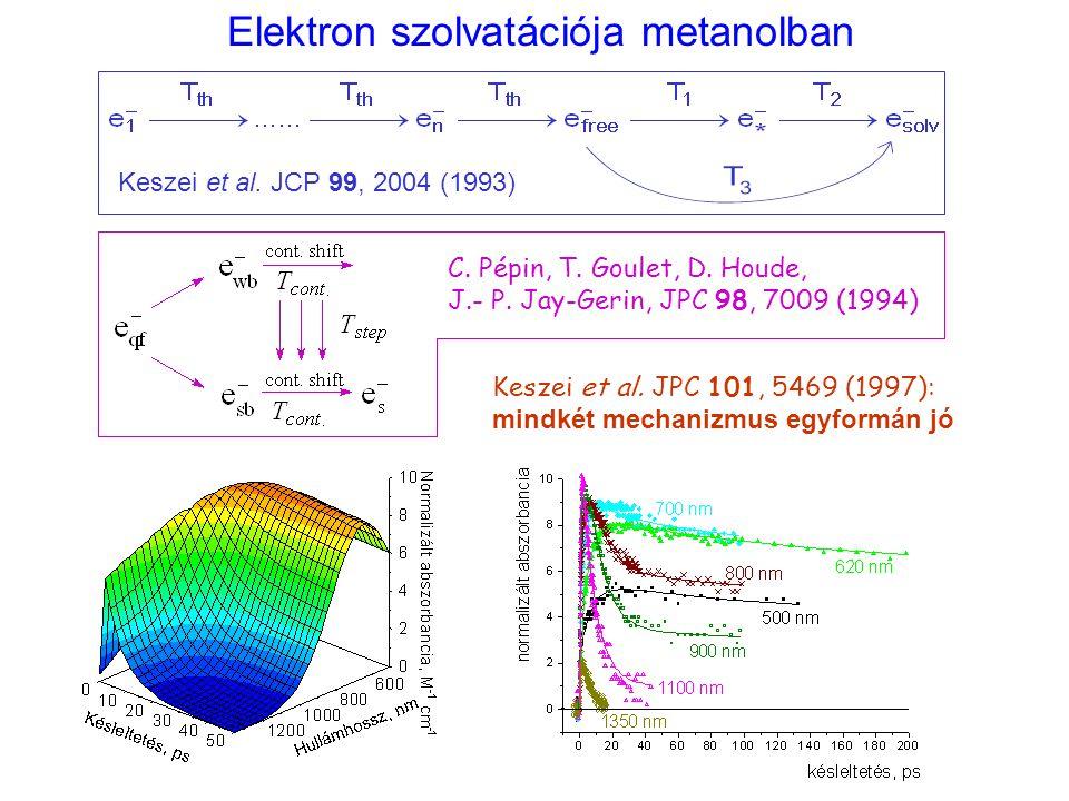 Elektron szolvatációja metanolban