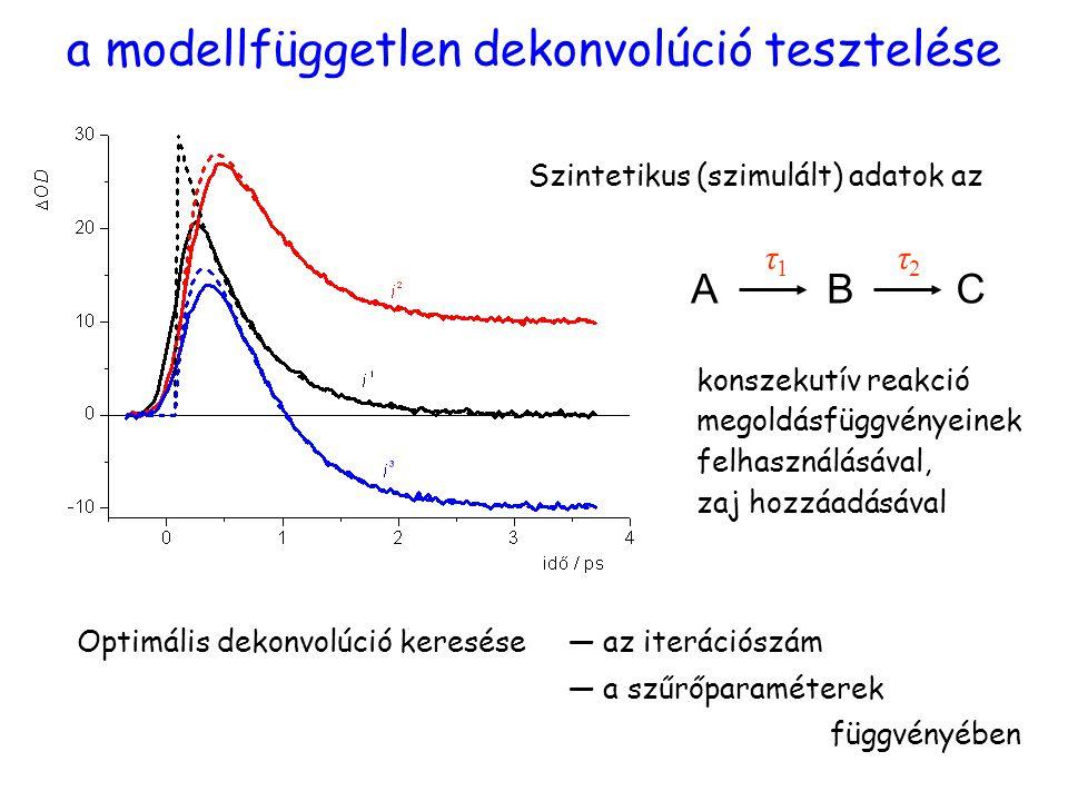 a modellfüggetlen dekonvolúció tesztelése