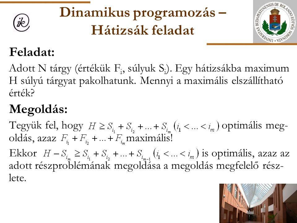 Dinamikus programozás – Hátizsák feladat