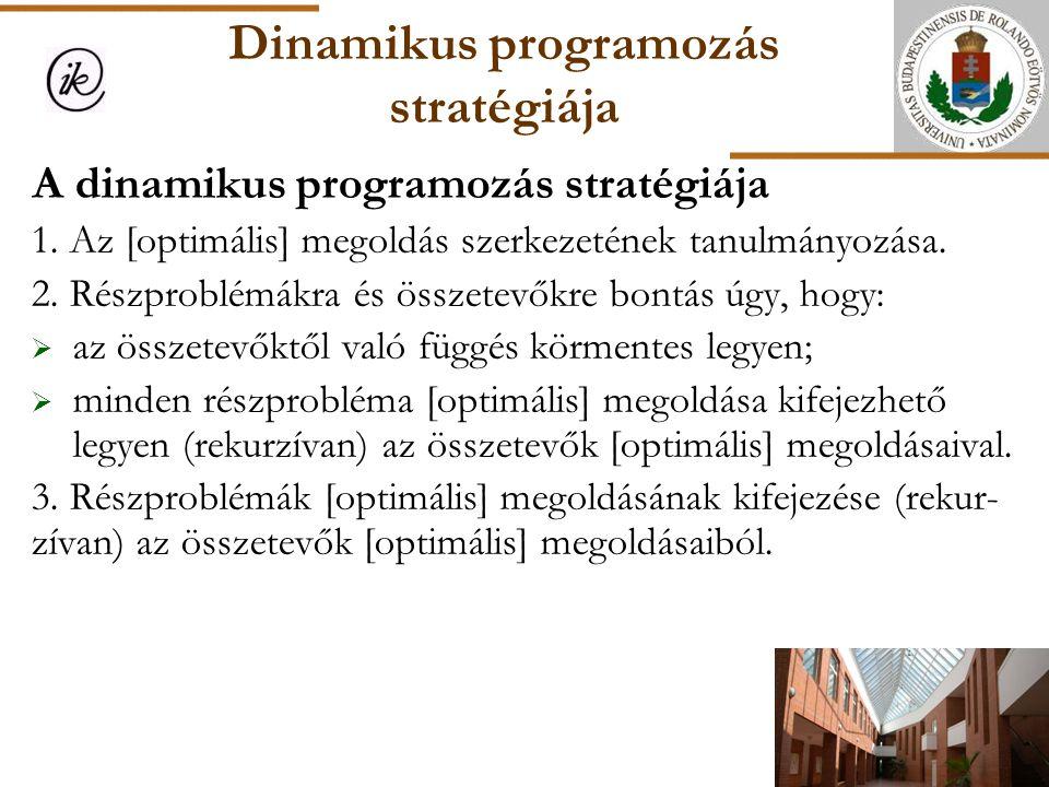 Dinamikus programozás stratégiája