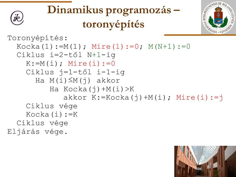 Dinamikus programozás – toronyépítés