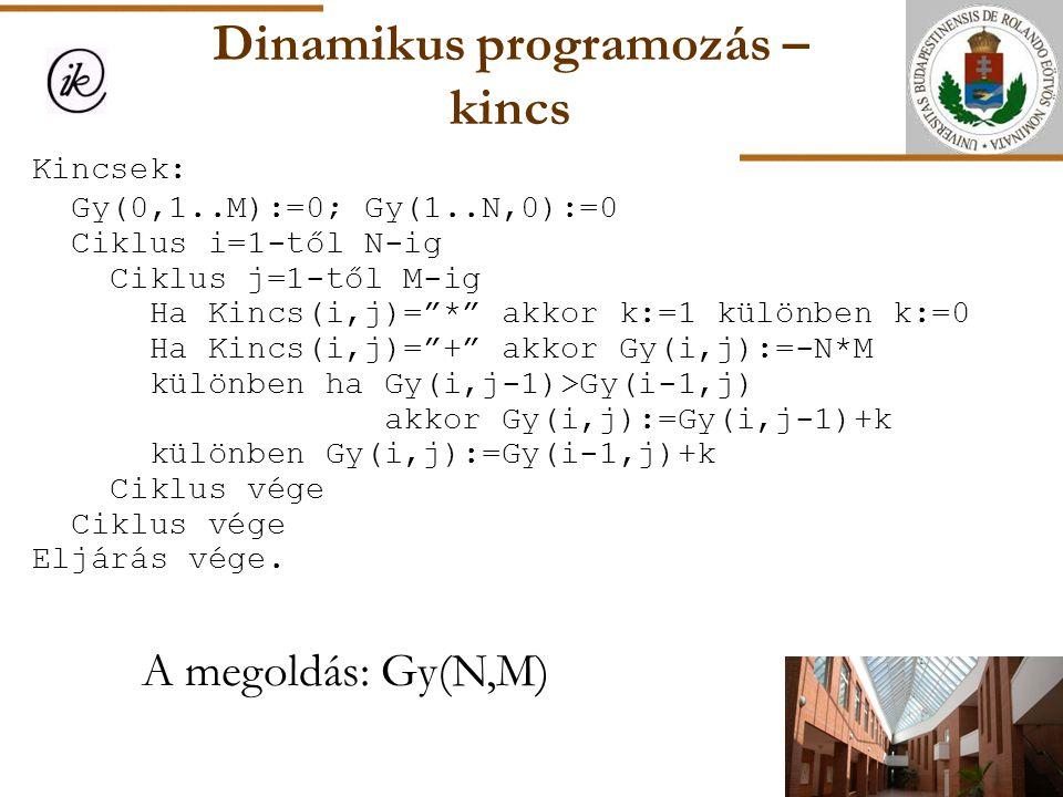 Dinamikus programozás – kincs