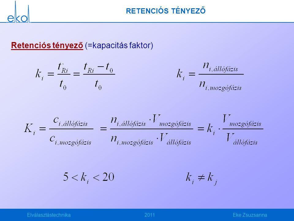 Retenciós tényező (=kapacitás faktor)