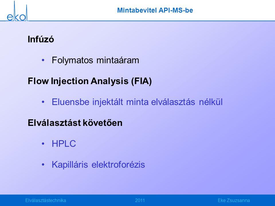 Mintabevitel API-MS-be