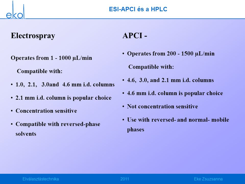 Electrospray APCI - ESI-APCI és a HPLC Operates from 200 - 1500 µL/min