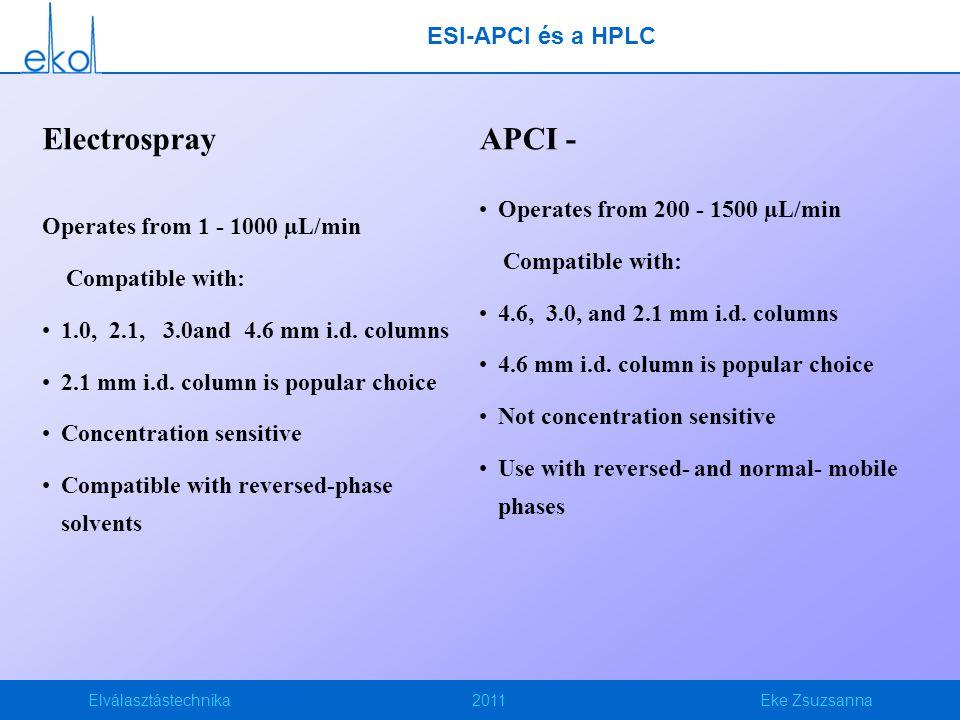 Electrospray APCI - ESI-APCI és a HPLC Operates from 200 - 1500 µL/min