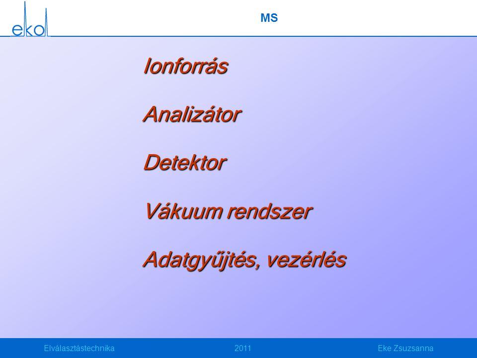 MS Ionforrás Analizátor Detektor Vákuum rendszer Adatgyűjtés, vezérlés