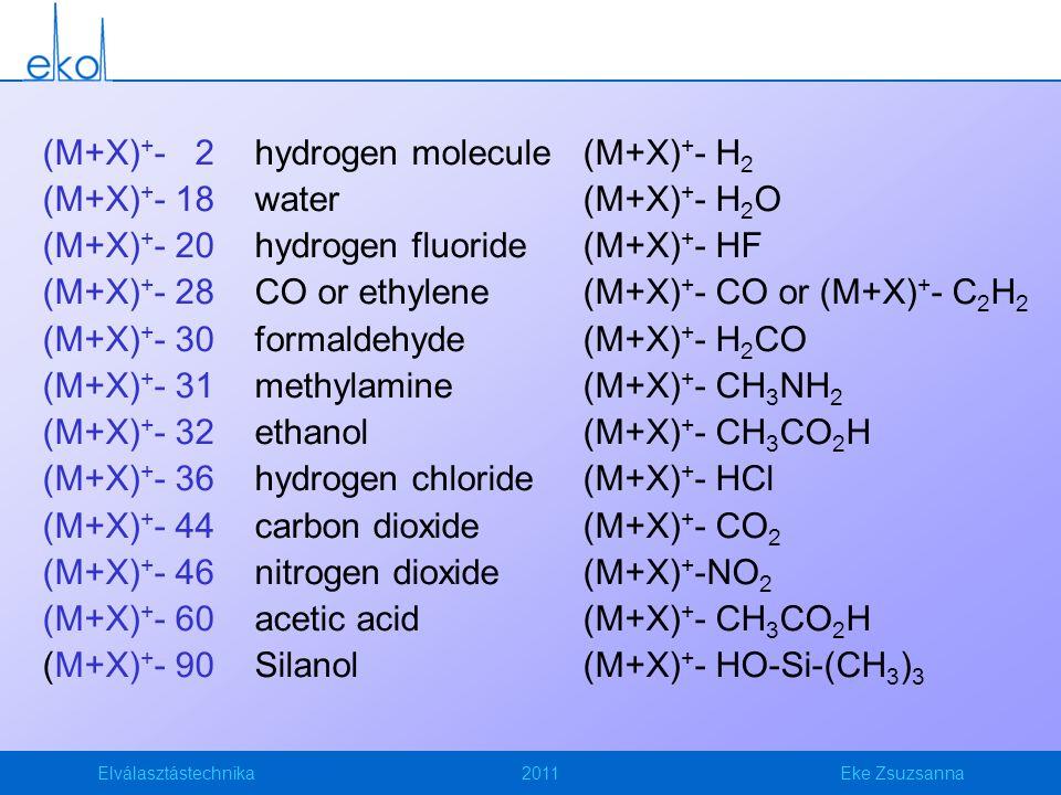 (M+X)+- 2 hydrogen molecule (M+X)+- H2