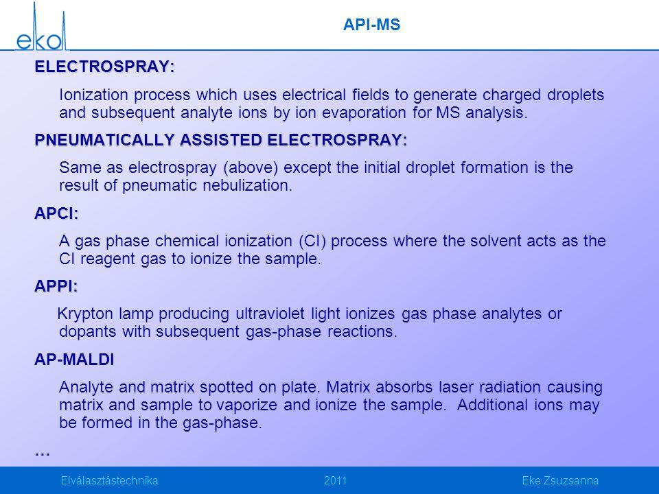 API-MS ELECTROSPRAY: