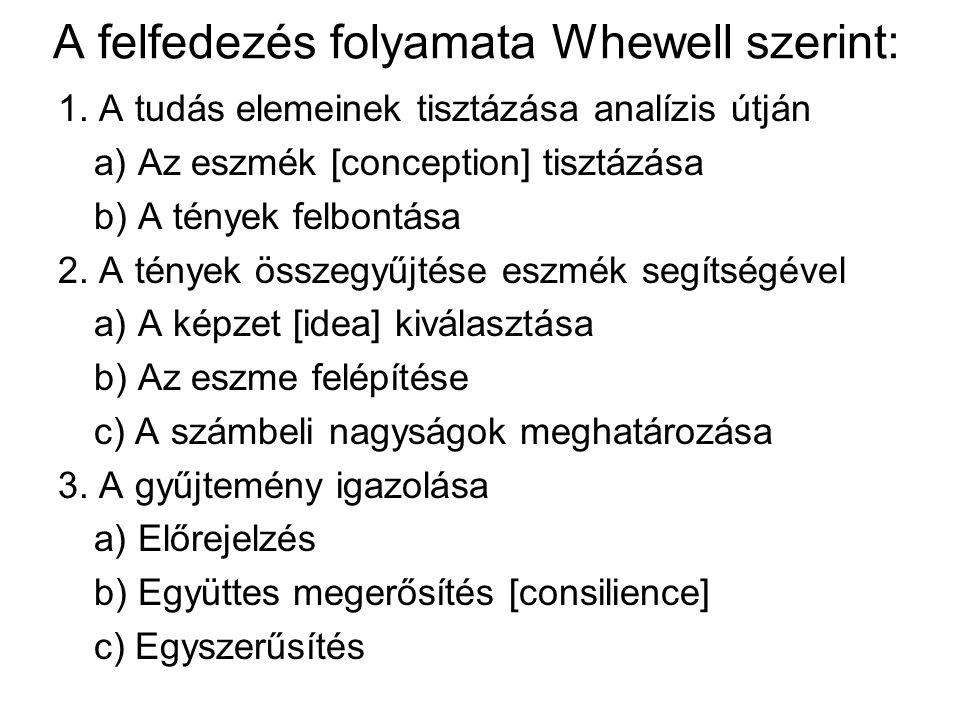 A felfedezés folyamata Whewell szerint: