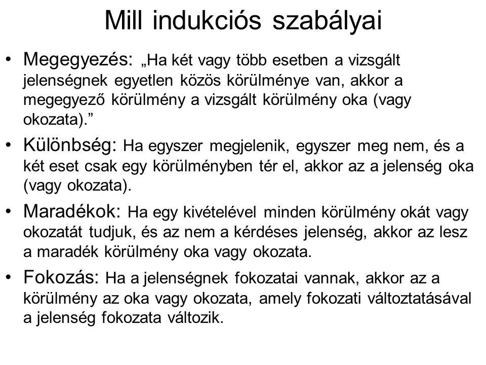 Mill indukciós szabályai