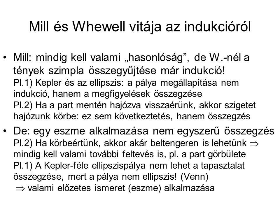 Mill és Whewell vitája az indukcióról