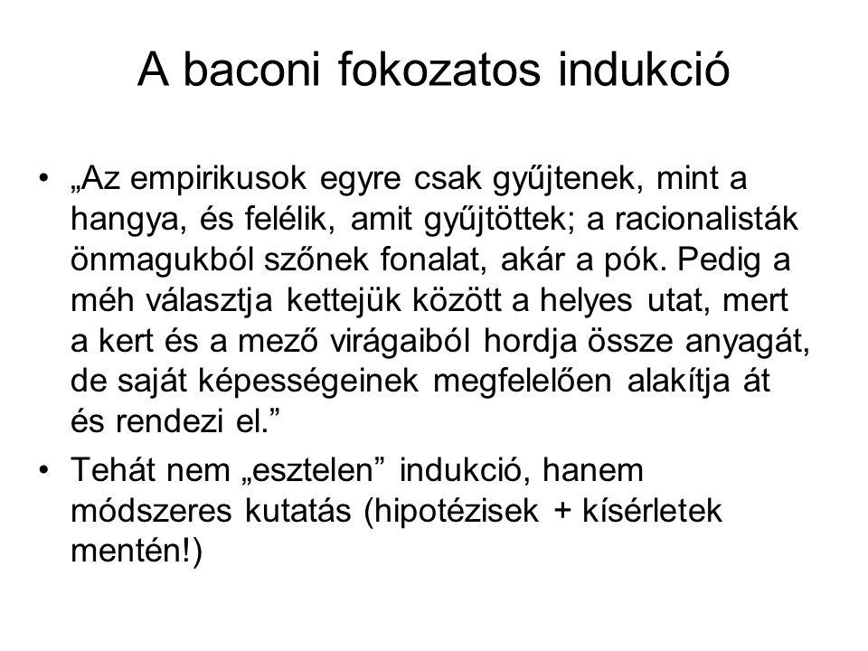 A baconi fokozatos indukció