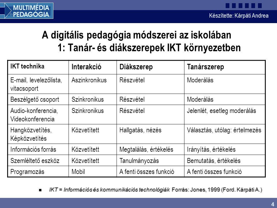 A digitális pedagógia módszerei az iskolában 1: Tanár- és diákszerepek IKT környezetben