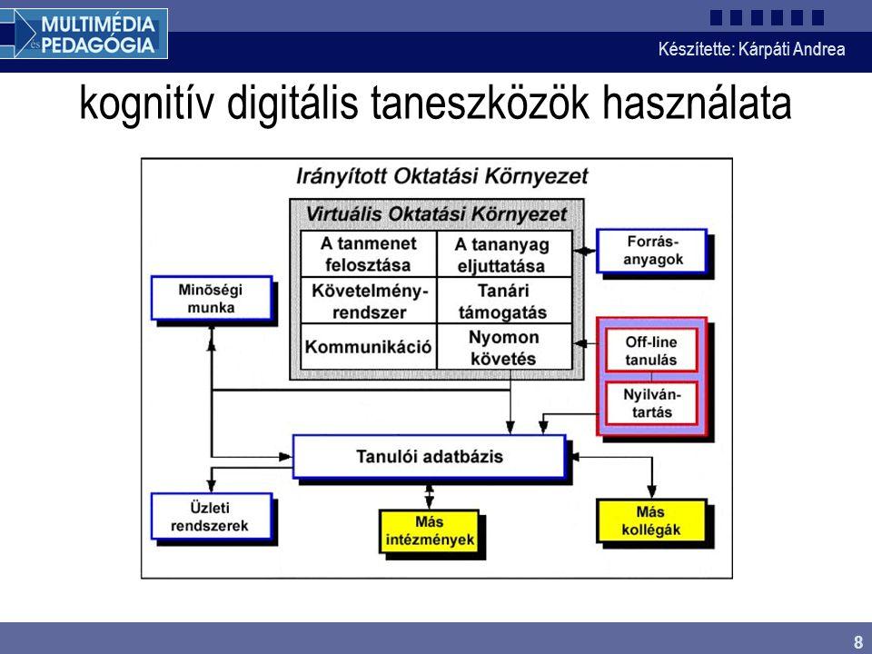 kognitív digitális taneszközök használata
