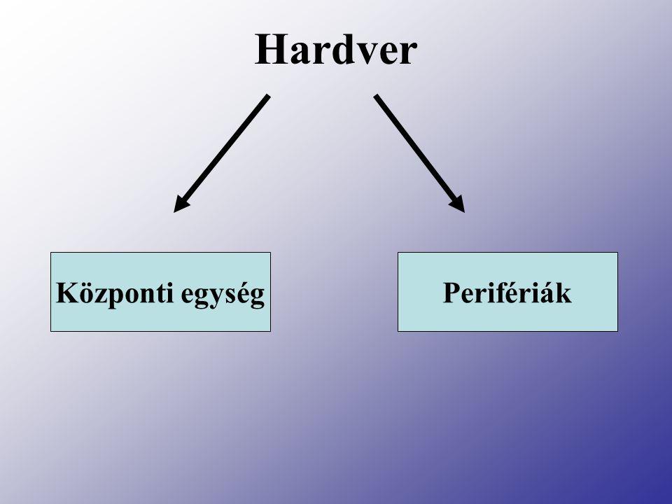 Hardver Központi egység Perifériák