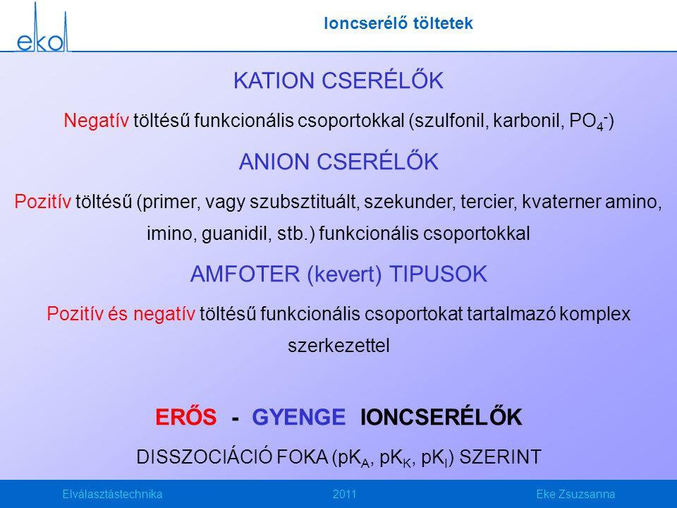 AMFOTER (kevert) TIPUSOK