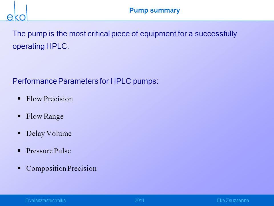 Performance Parameters for HPLC pumps: Flow Precision Flow Range
