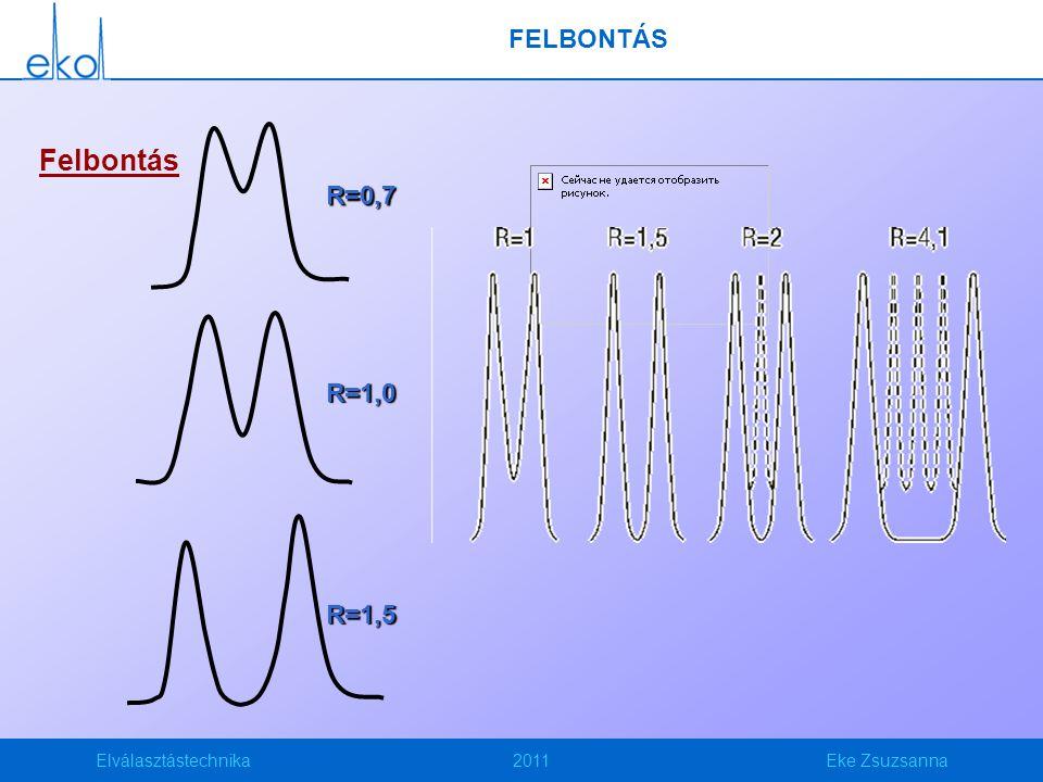 Felbontás FELBONTÁS R=0,7 R=1,0 R=1,5