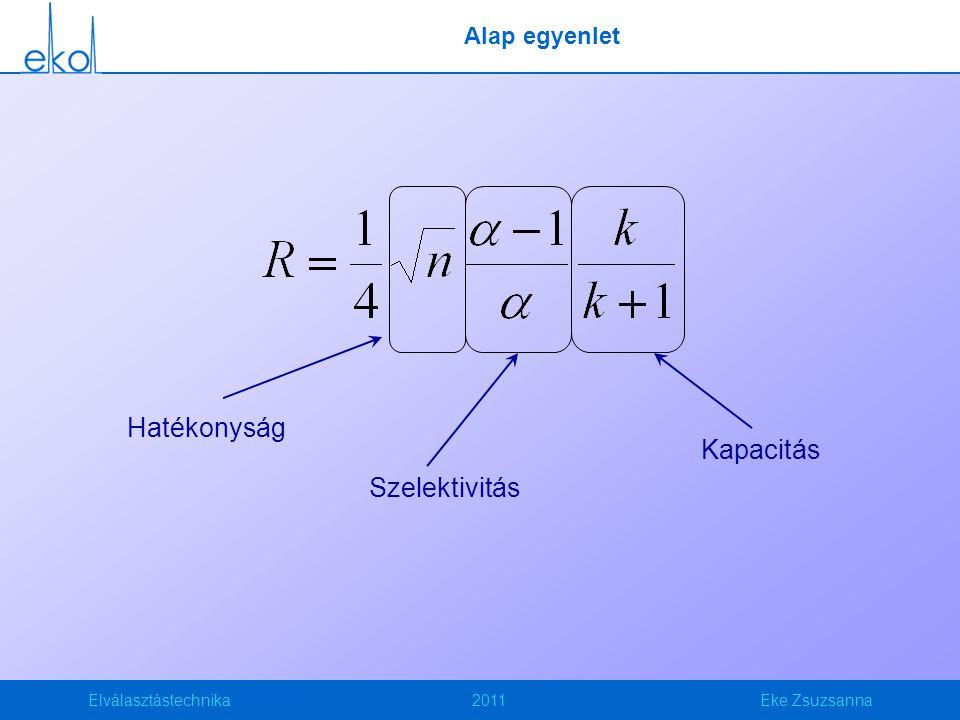 Alap egyenlet Hatékonyság Szelektivitás Kapacitás