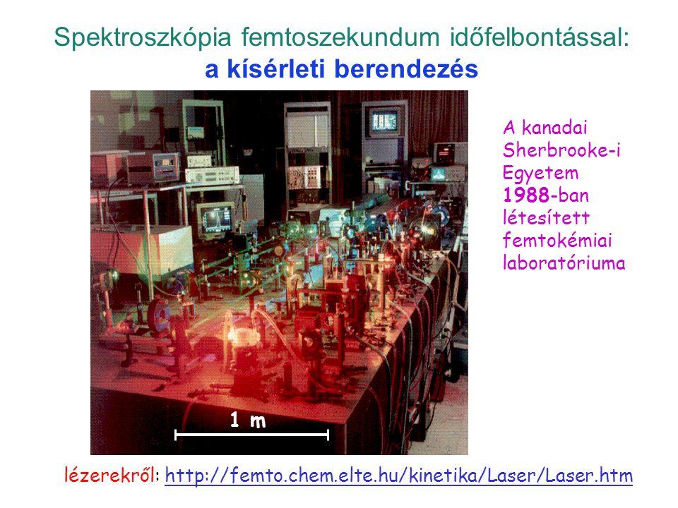 Spektroszkópia femtoszekundum időfelbontással: a kísérleti berendezés