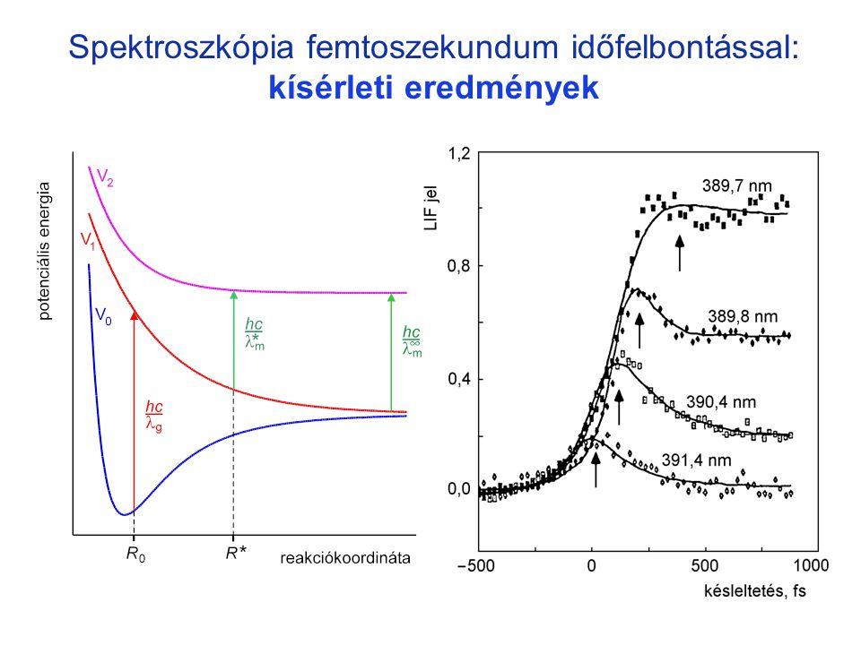 Spektroszkópia femtoszekundum időfelbontással: kísérleti eredmények