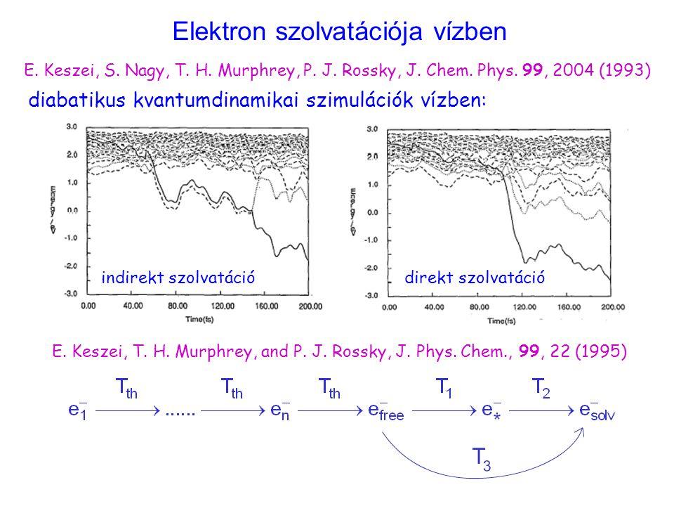 Válaszok / elektron vízben