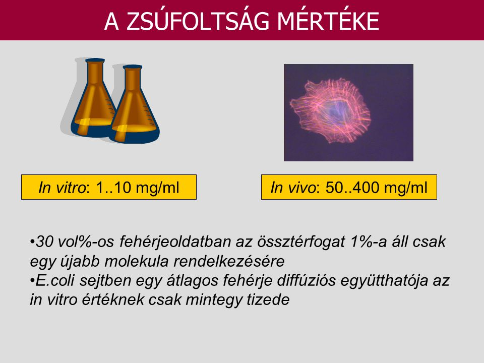 A ZSÚFOLTSÁG MÉRTÉKE In vitro: 1..10 mg/ml In vivo: 50..400 mg/ml