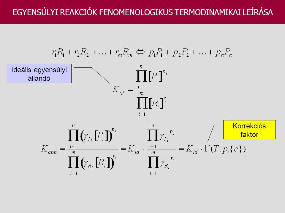 EGYENSÚLYI REAKCIÓK FENOMENOLOGIKUS TERMODINAMIKAI LEÍRÁSA