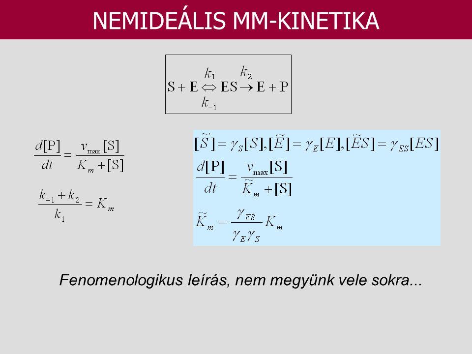 NEMIDEÁLIS MM-KINETIKA