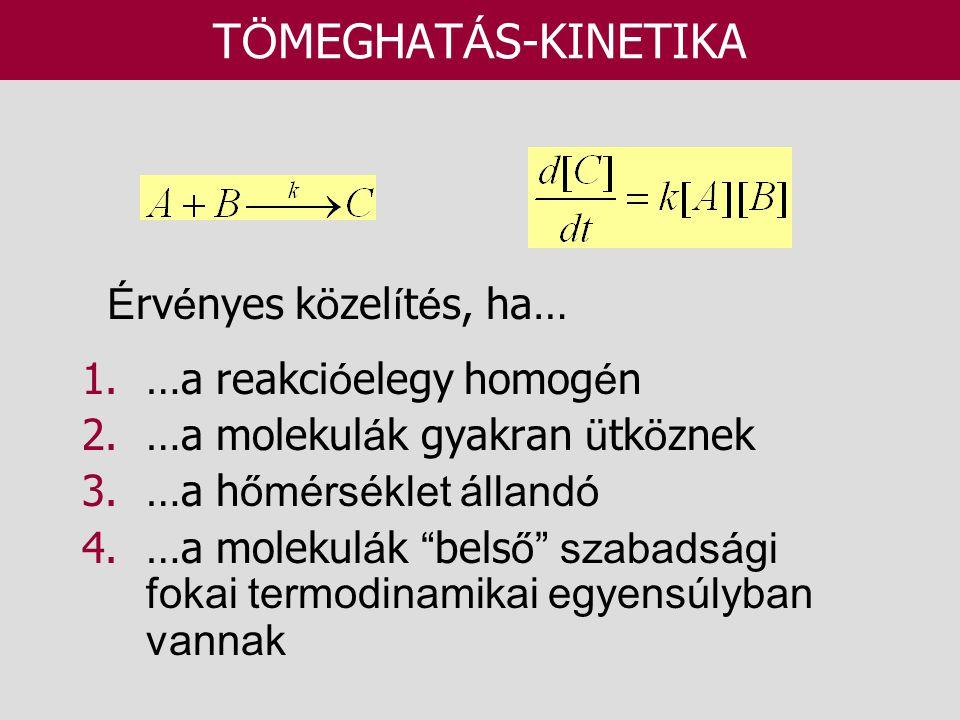 TÖMEGHATÁS-KINETIKA Érvényes közelítés, ha… …a reakcióelegy homogén