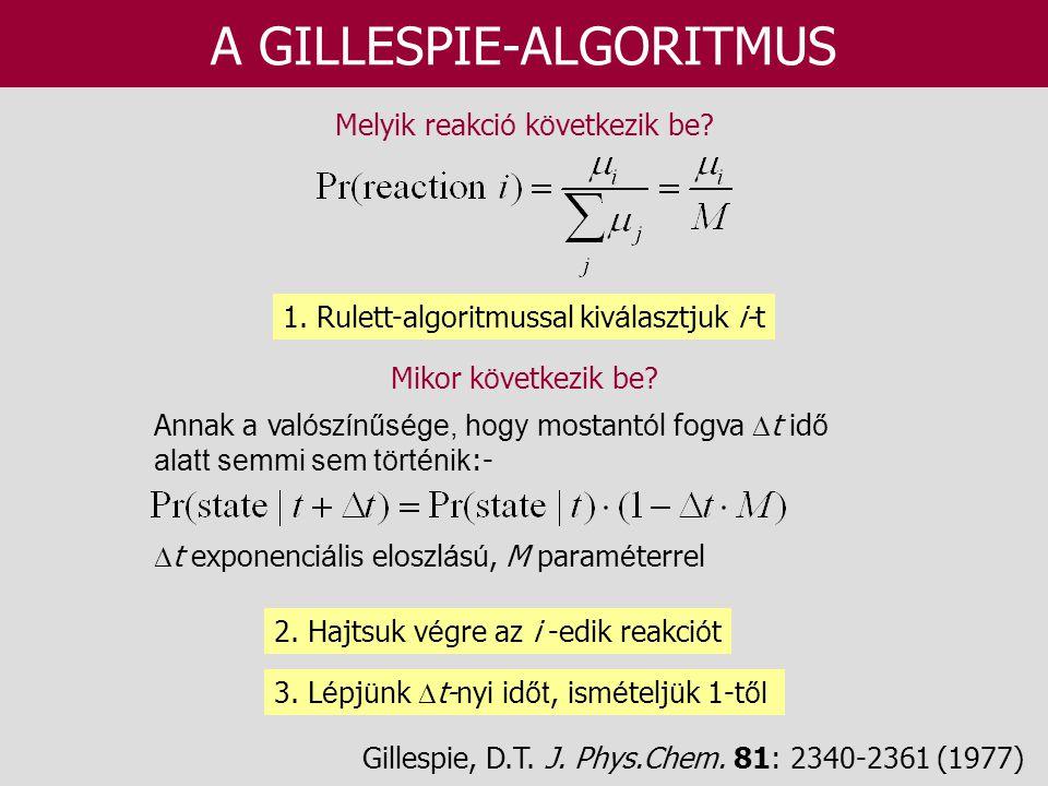 A GILLESPIE-ALGORITMUS