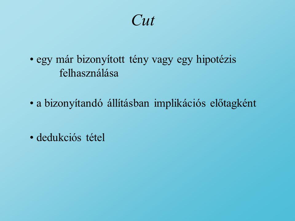 Cut egy már bizonyított tény vagy egy hipotézis felhasználása