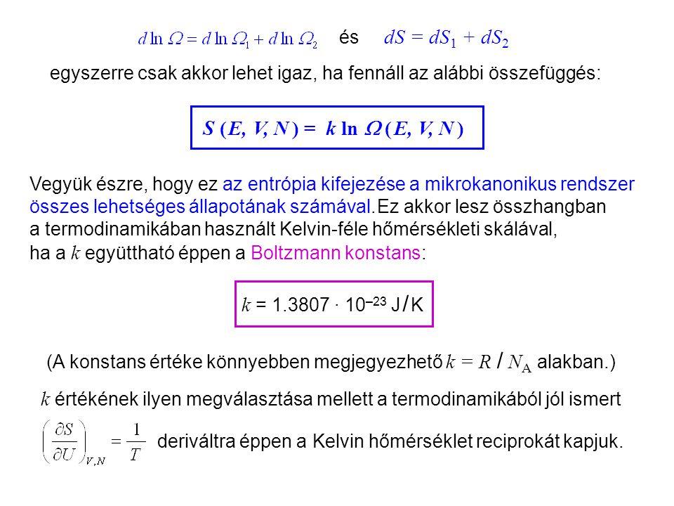 Mikrokanonikus entrópia 3
