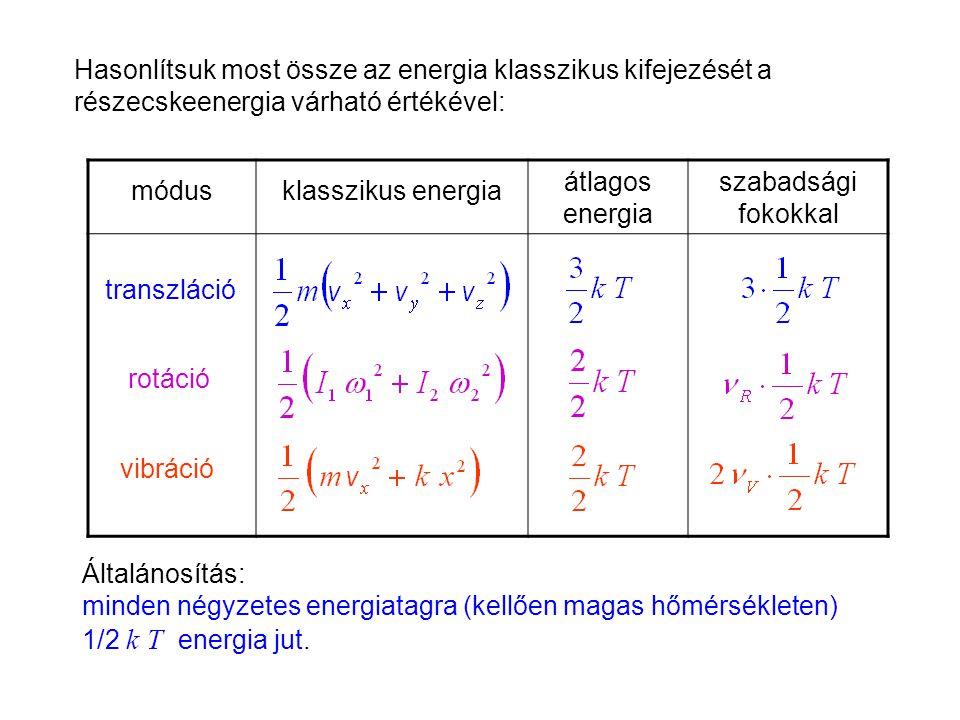 Ekvipartíció 4 Hasonlítsuk most össze az energia klasszikus kifejezését a részecskeenergia várható értékével: