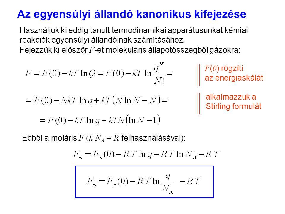Az egyensúlyi állandó kanonikus kifejezése 1