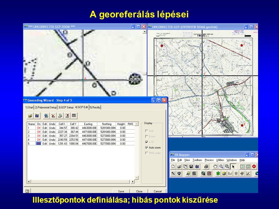 A georeferálás lépései
