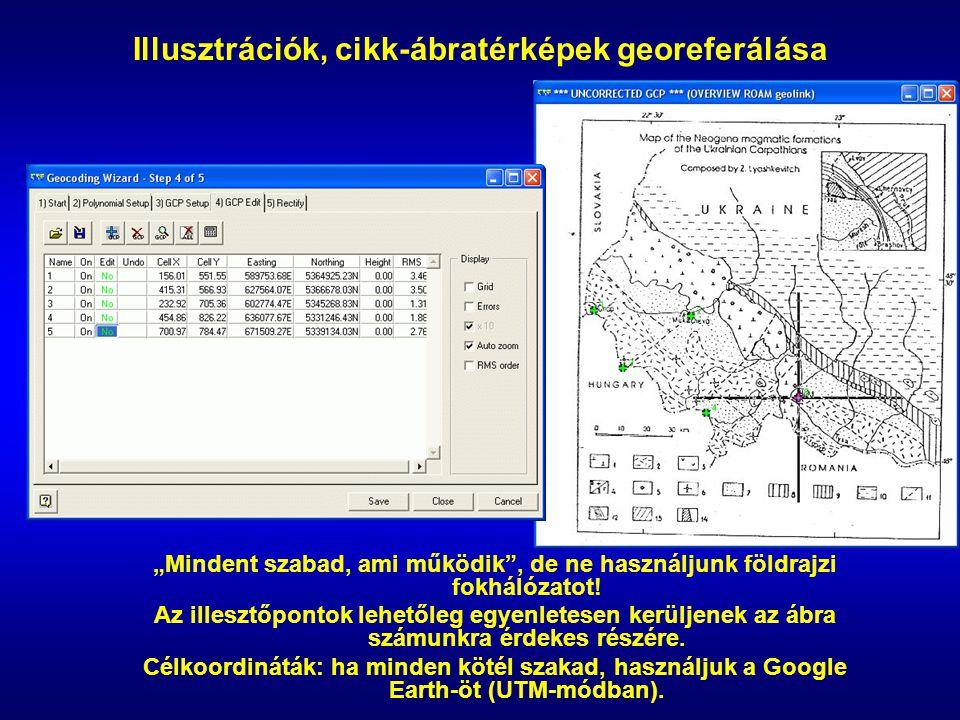 Illusztrációk, cikk-ábratérképek georeferálása