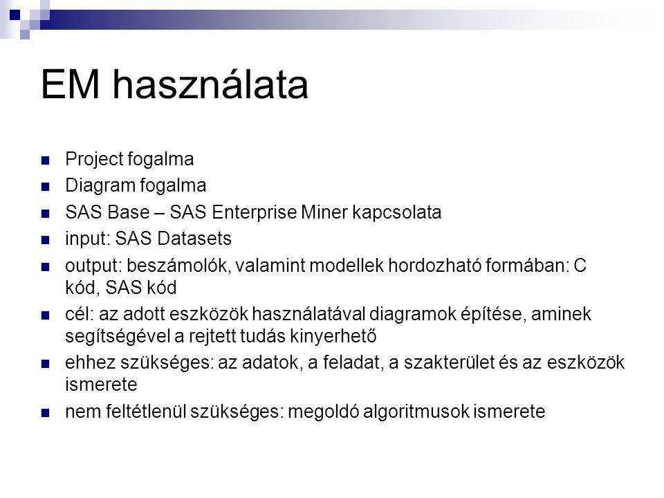 EM használata Project fogalma Diagram fogalma