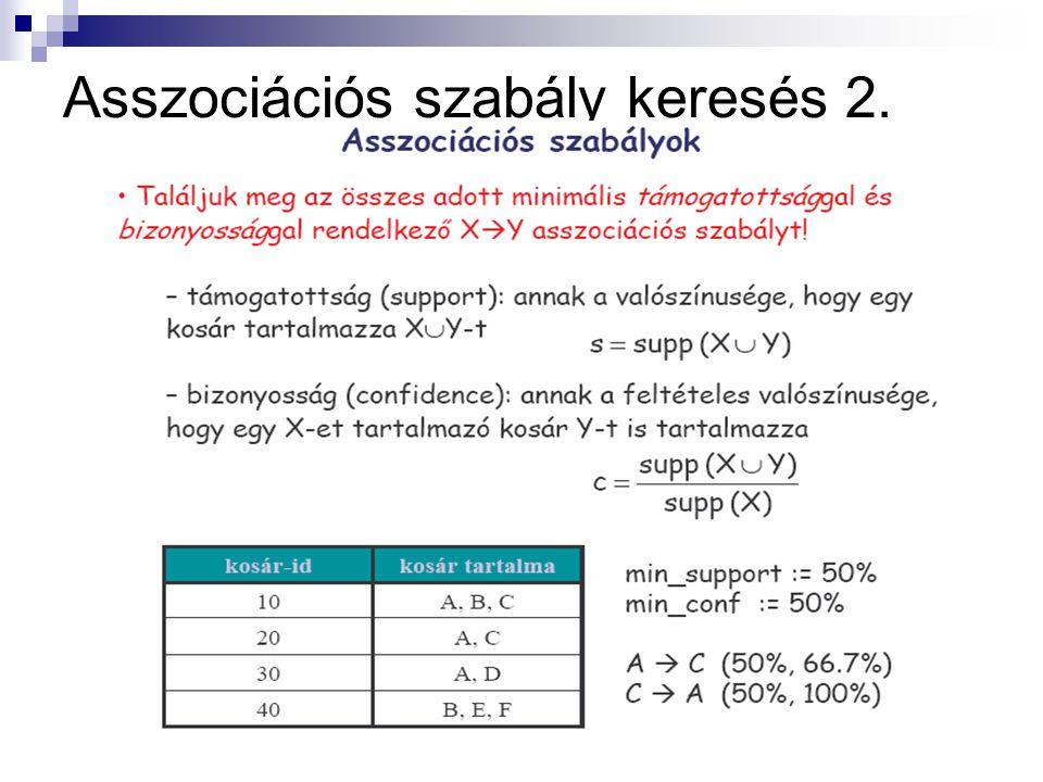 Asszociációs szabály keresés 2.