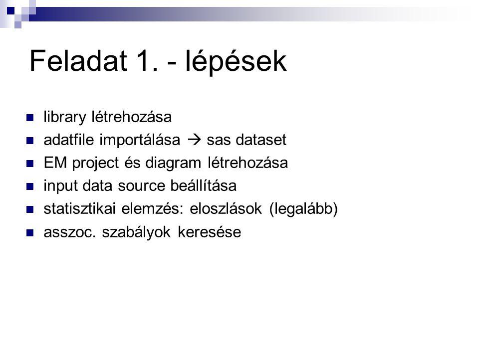 Feladat 1. - lépések library létrehozása