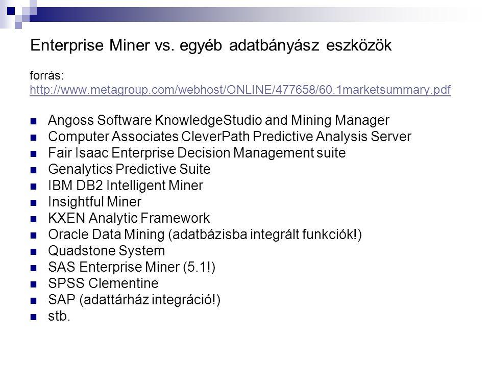 Enterprise Miner vs. egyéb adatbányász eszközök