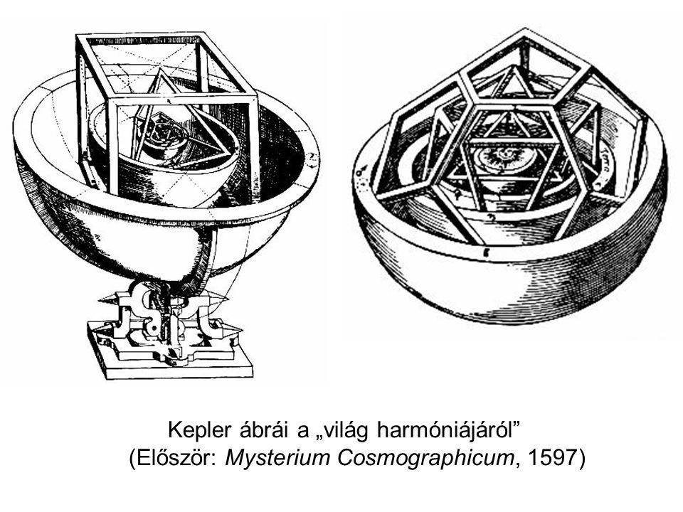 "Kepler ábrái a ""világ harmóniájáról (Először: Mysterium Cosmographicum, 1597)"