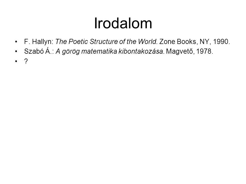 Irodalom F. Hallyn: The Poetic Structure of the World. Zone Books, NY, 1990. Szabó Á.: A görög matematika kibontakozása. Magvető, 1978.