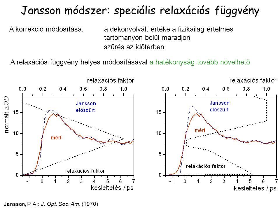 Jansson módszer: speciális relaxációs függvény