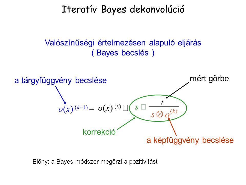 Iteratív Bayes dekonvolúció