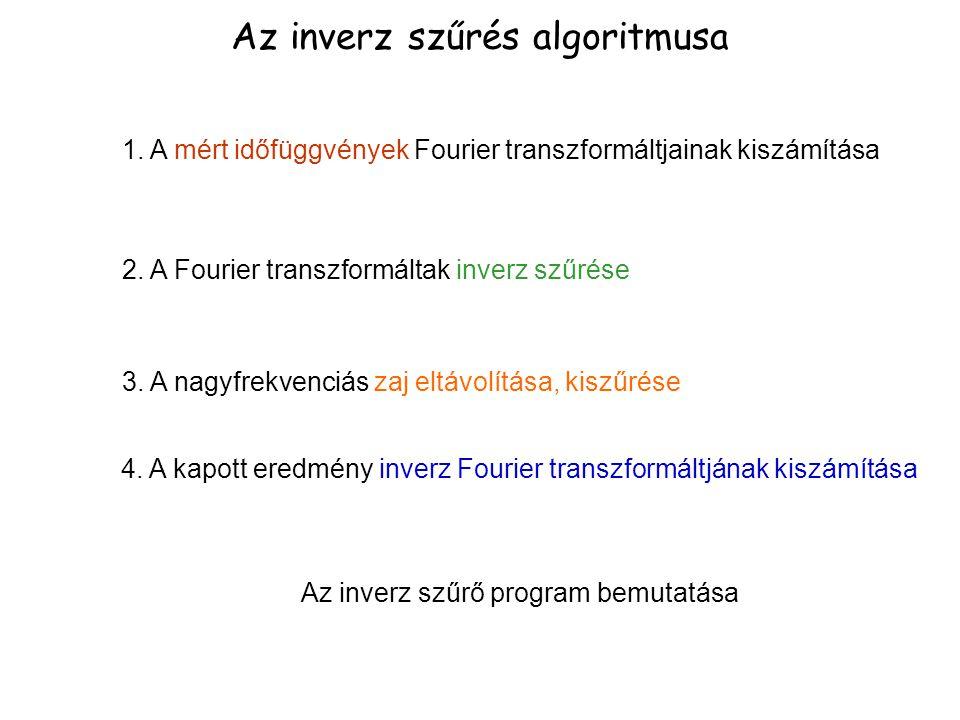 Az inverz szűrés algoritmusa