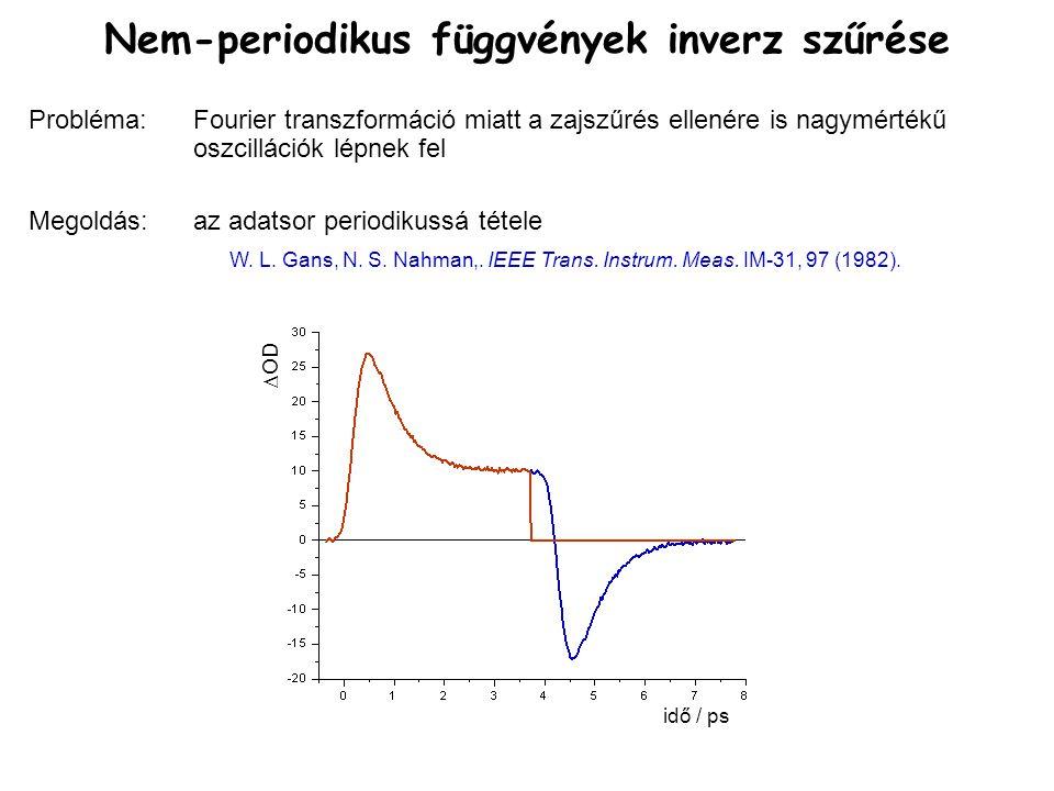 Nem-periodikus függvények inverz szűrése