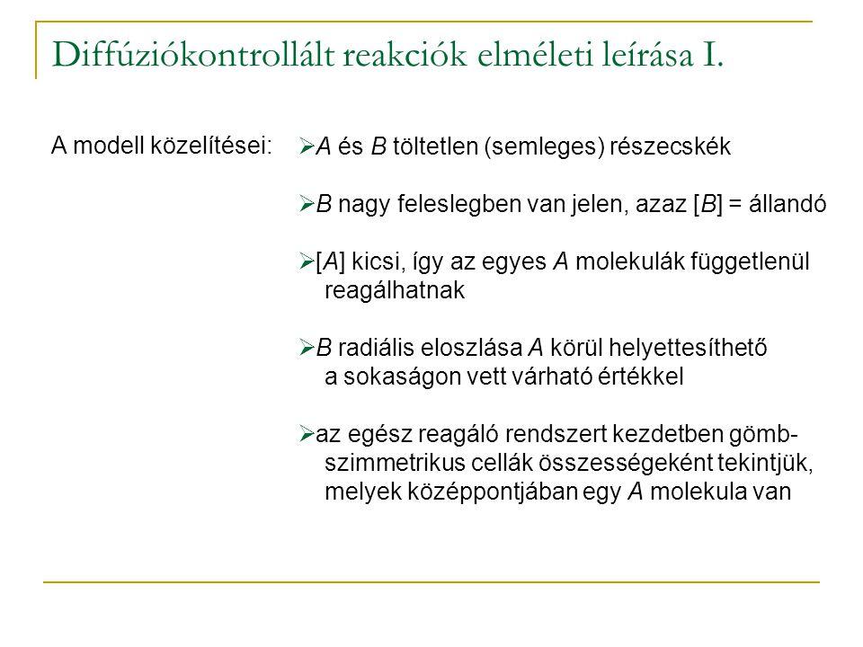 Diffúziókontrollált reakciók elméleti leírása I.