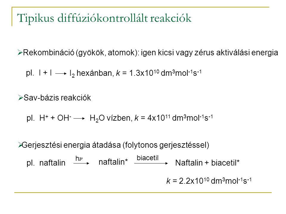 Tipikus diffúziókontrollált reakciók